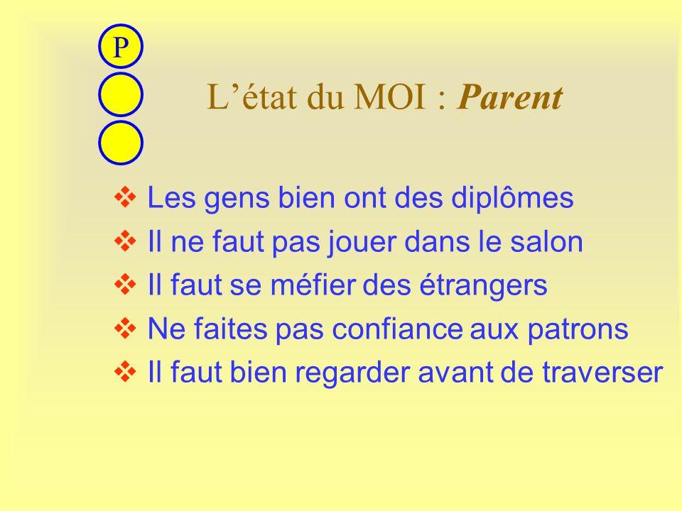 L'état du MOI : Parent P Les gens bien ont des diplômes