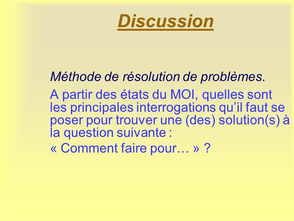 Discussion Méthode de résolution de problèmes.