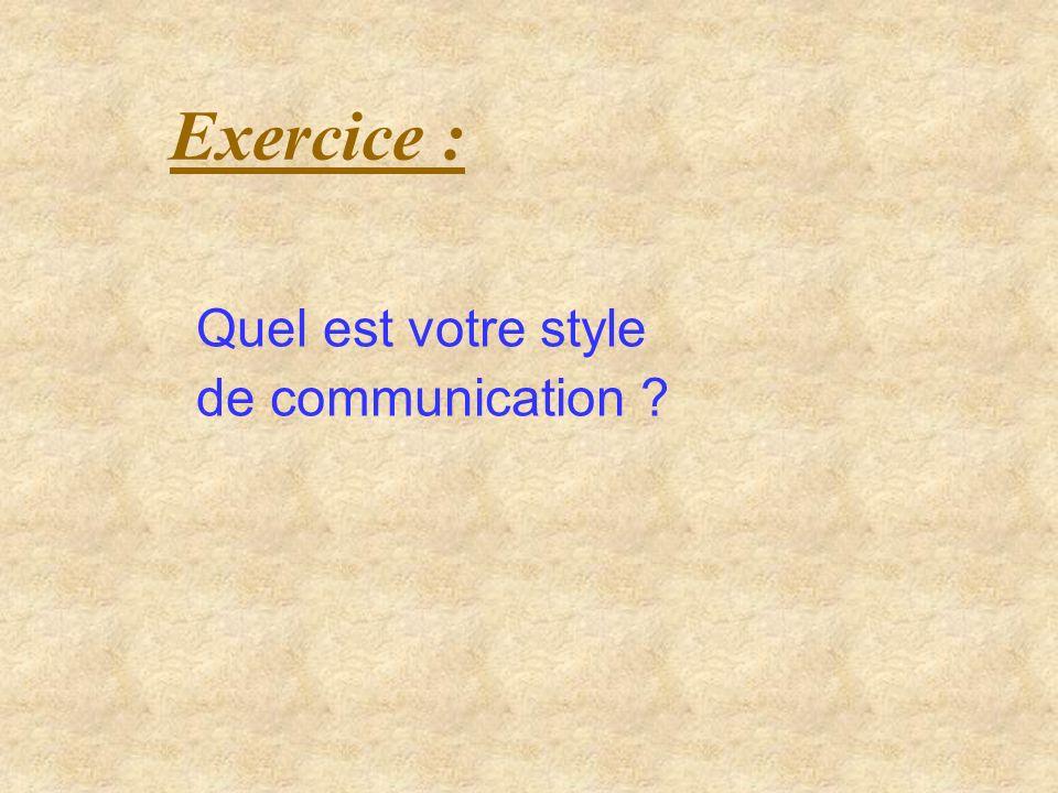 Exercice : Quel est votre style de communication