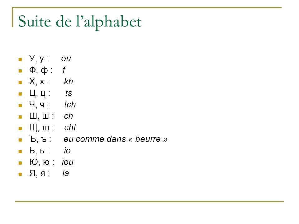 Suite de l'alphabet У, у : ou Ф, ф : f Х, х : kh Ц, ц : ts Ч, ч : tch