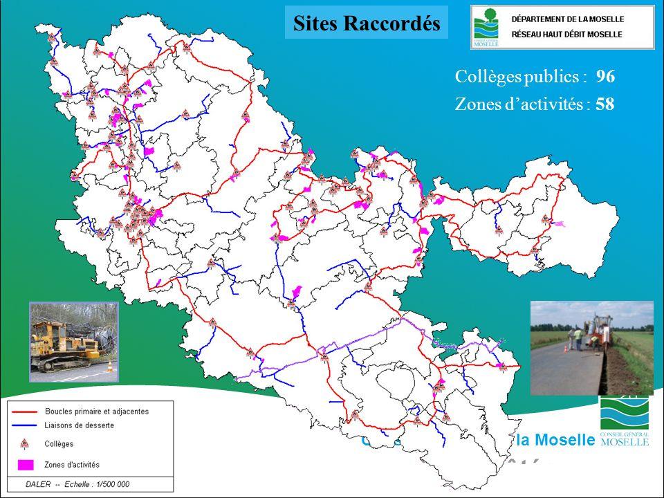Sites Raccordés Collèges publics : 96 Zones d'activités : 58