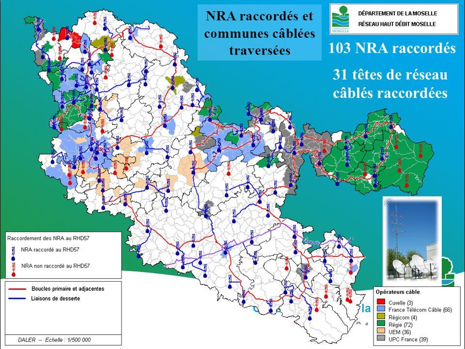 NRA raccordés et communes câblées traversées