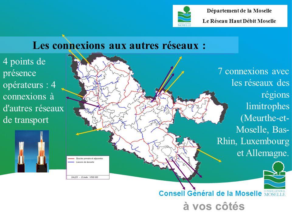 Département de la Moselle Le Réseau Haut Débit Moselle