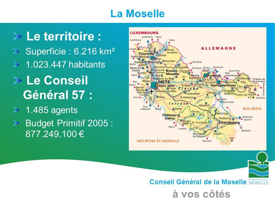 Le territoire : Le Conseil Général 57 : La Moselle
