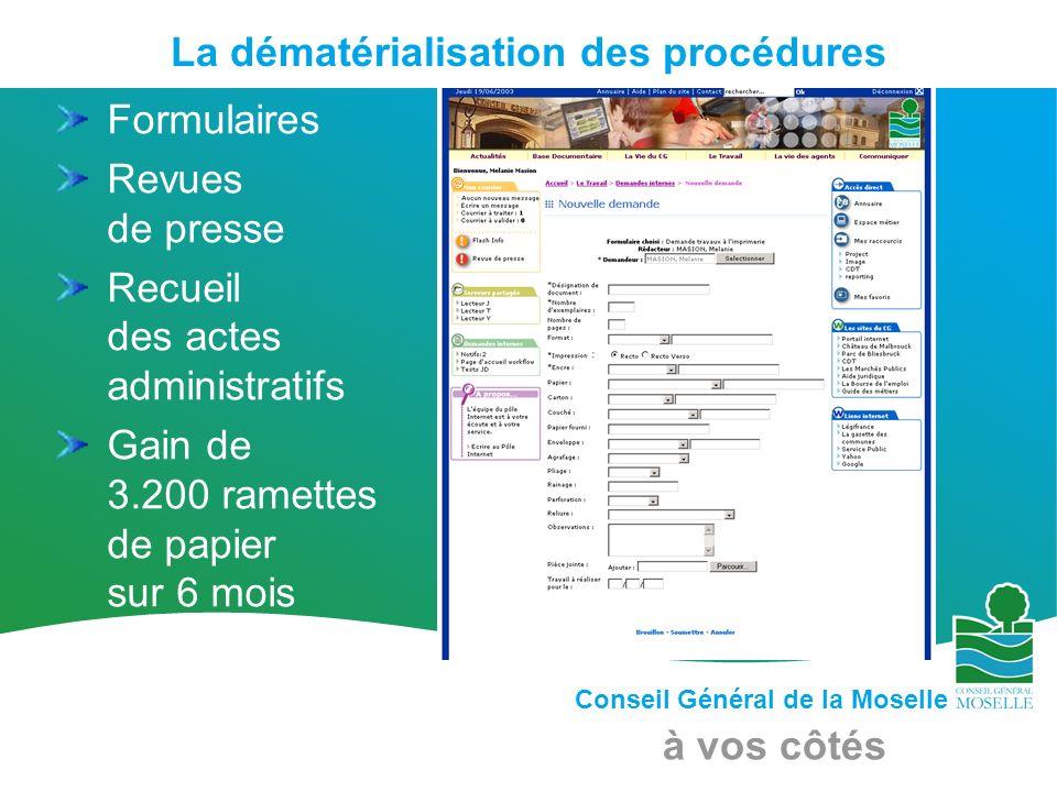 La dématérialisation des procédures
