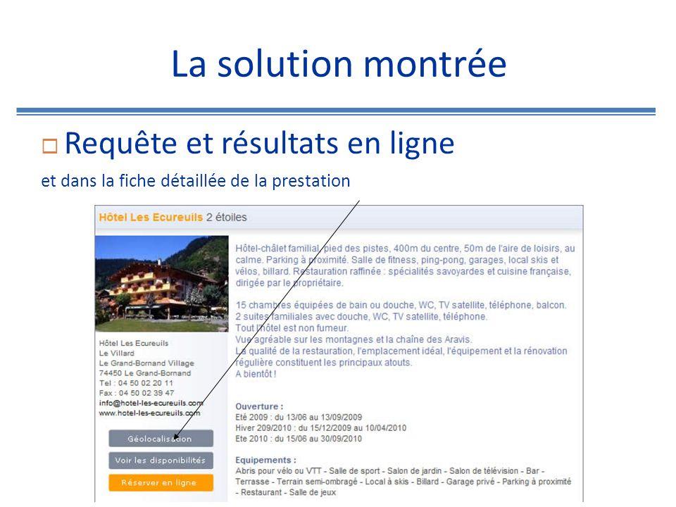 La solution montrée Requête et résultats en ligne