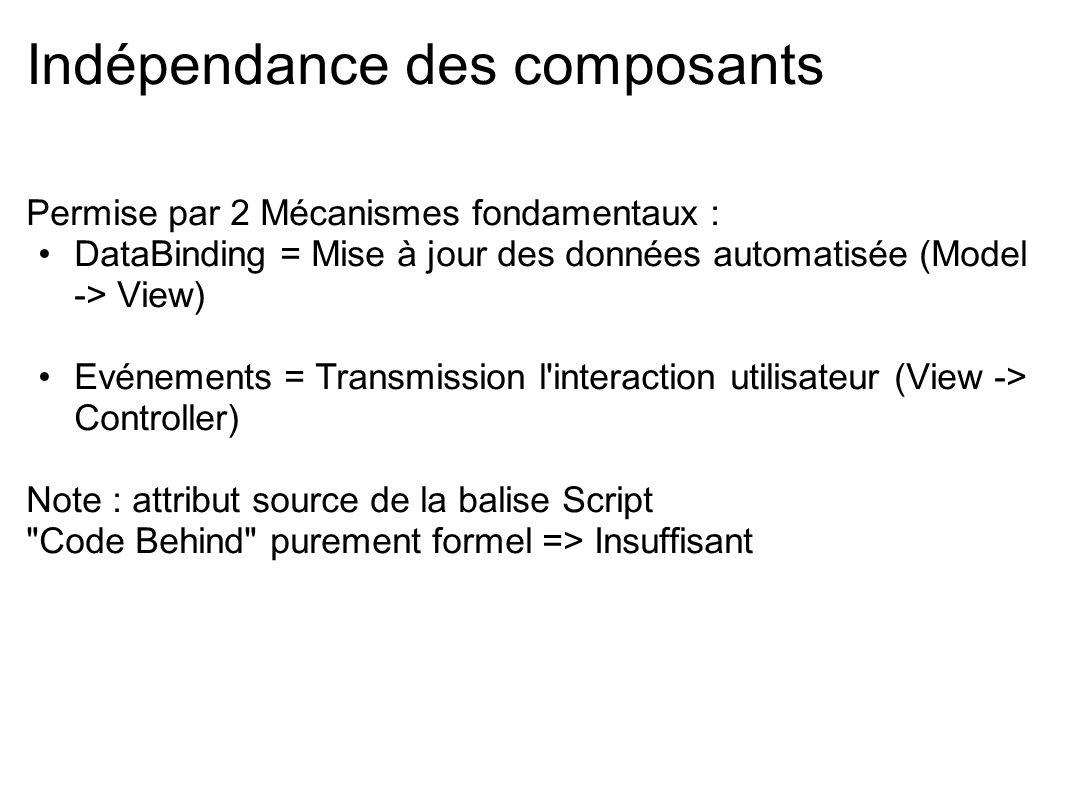 Indépendance des composants