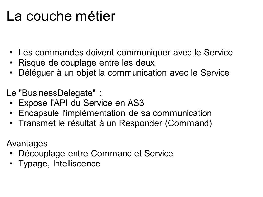 La couche métier Les commandes doivent communiquer avec le Service