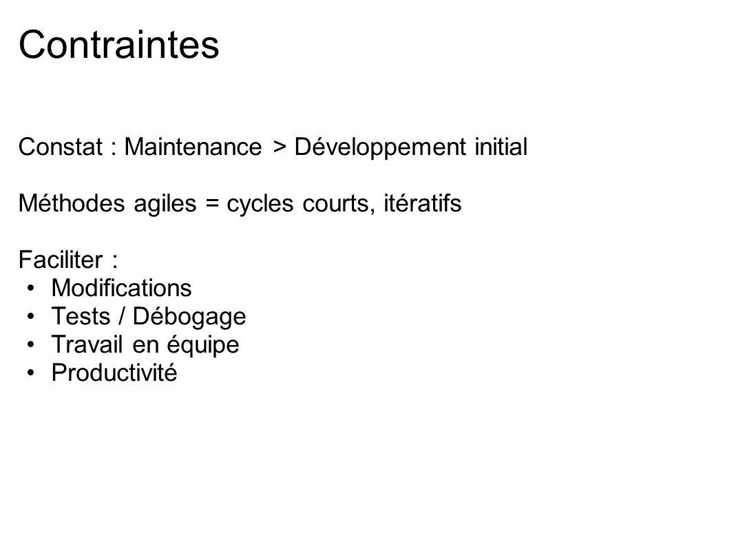 Contraintes Constat : Maintenance > Développement initial Méthodes agiles = cycles courts, itératifs Faciliter :