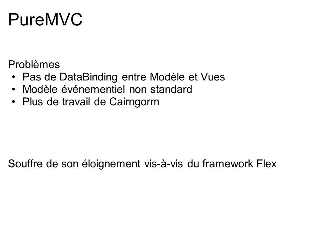 PureMVC Problèmes Pas de DataBinding entre Modèle et Vues