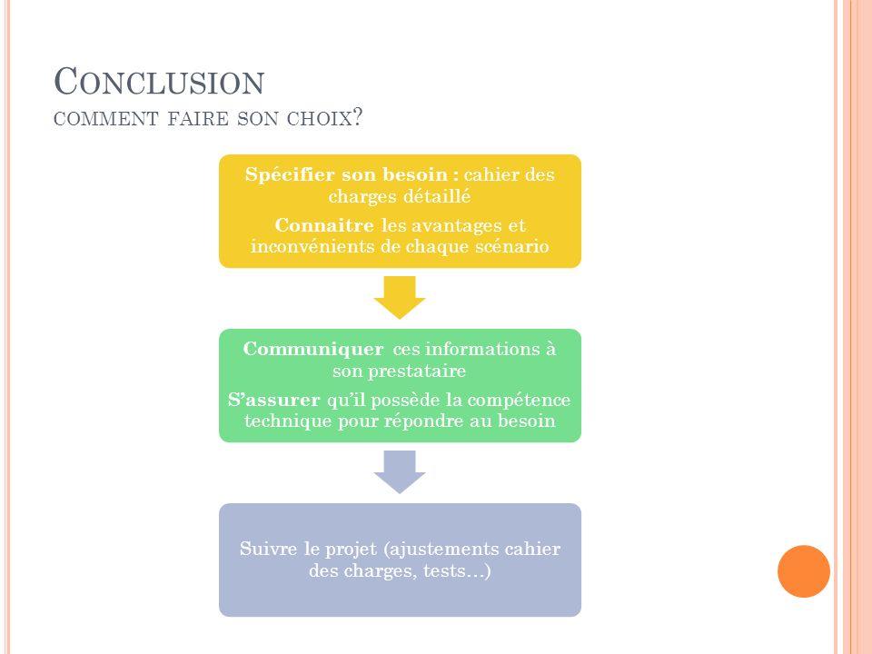 Conclusion comment faire son choix
