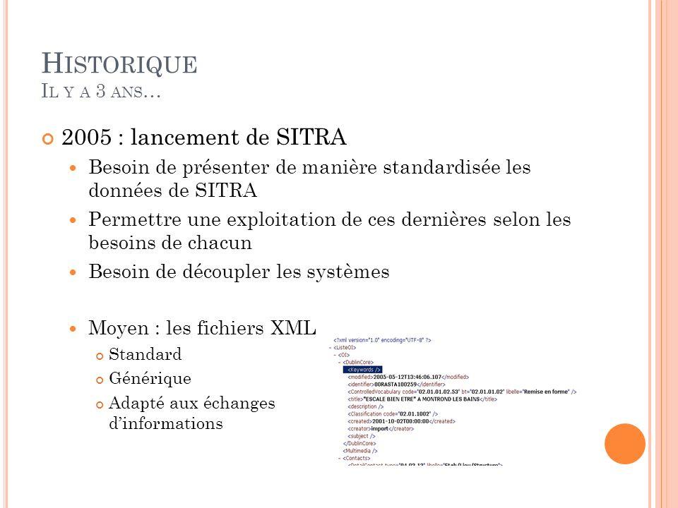 Historique Il y a 3 ans… 2005 : lancement de SITRA