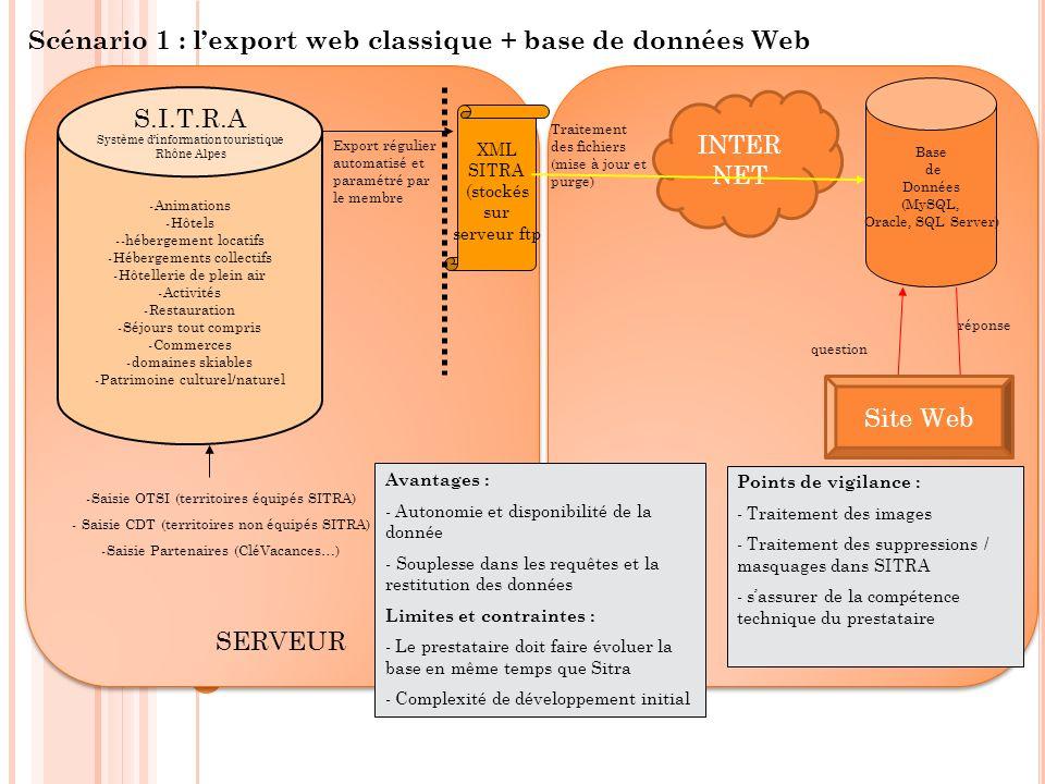 Scénario 1 : l'export web classique + base de données Web