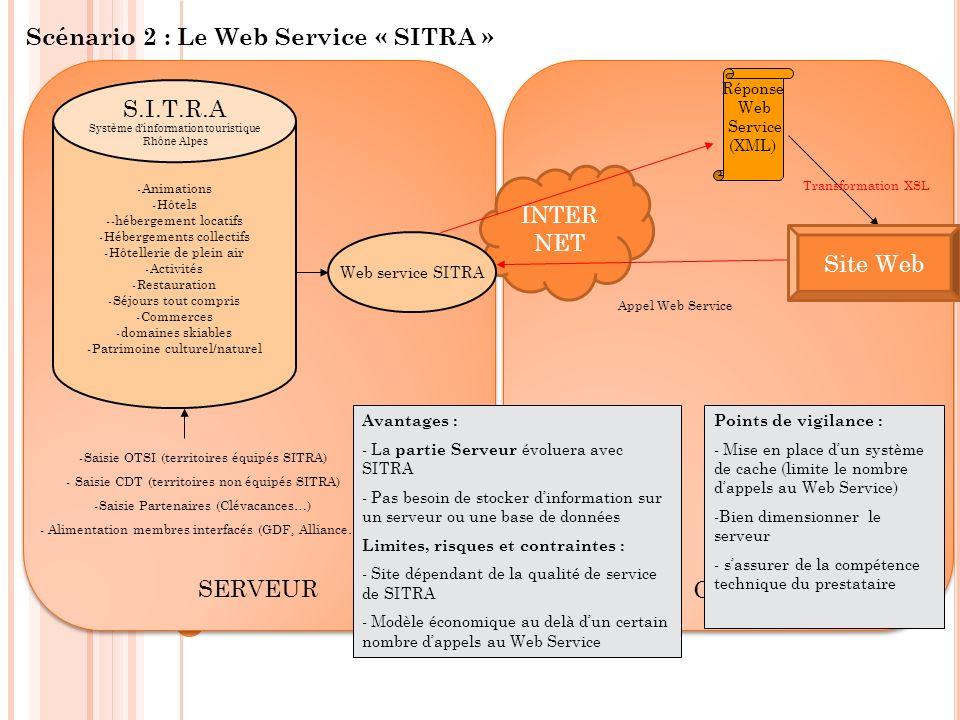 Scénario 2 : Le Web Service « SITRA »