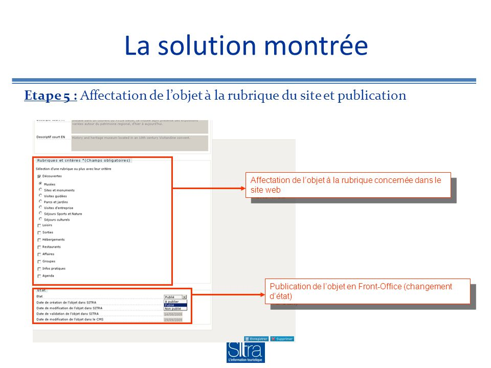 La solution montrée Etape 5 : Affectation de l'objet à la rubrique du site et publication.