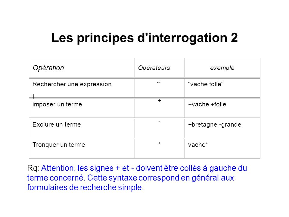 Les principes d interrogation 2