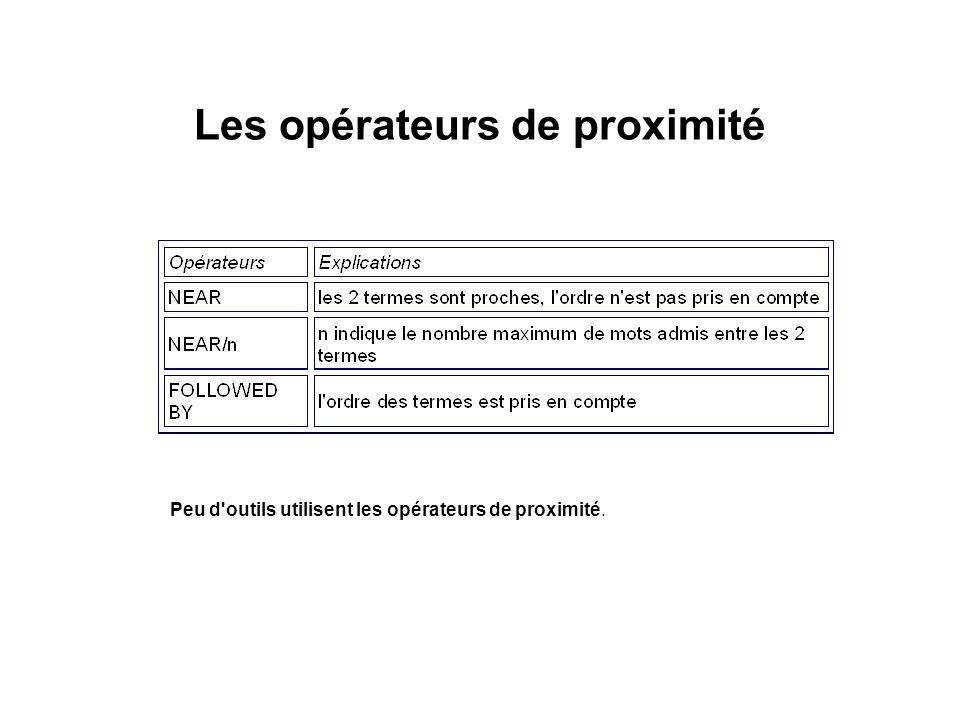 Les opérateurs de proximité