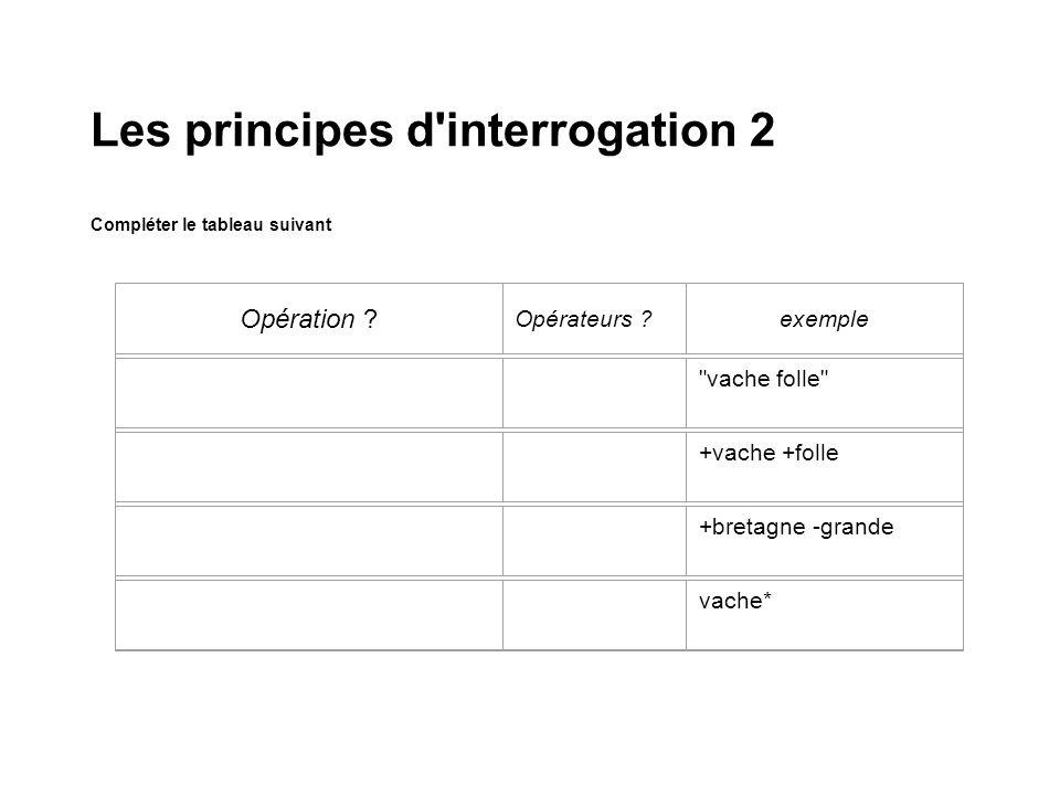 Les principes d interrogation 2 Compléter le tableau suivant