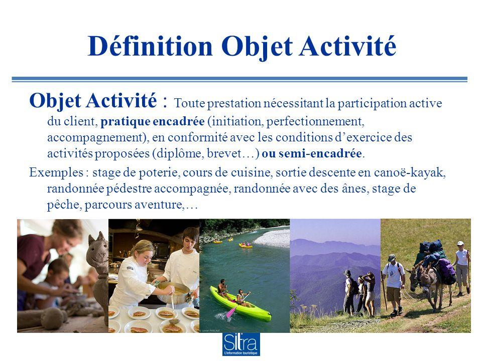 Définition Objet Activité