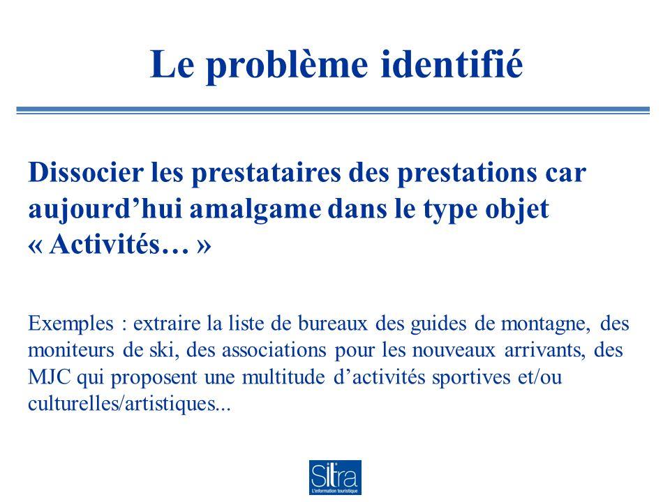 Le problème identifié Dissocier les prestataires des prestations car aujourd'hui amalgame dans le type objet « Activités… »