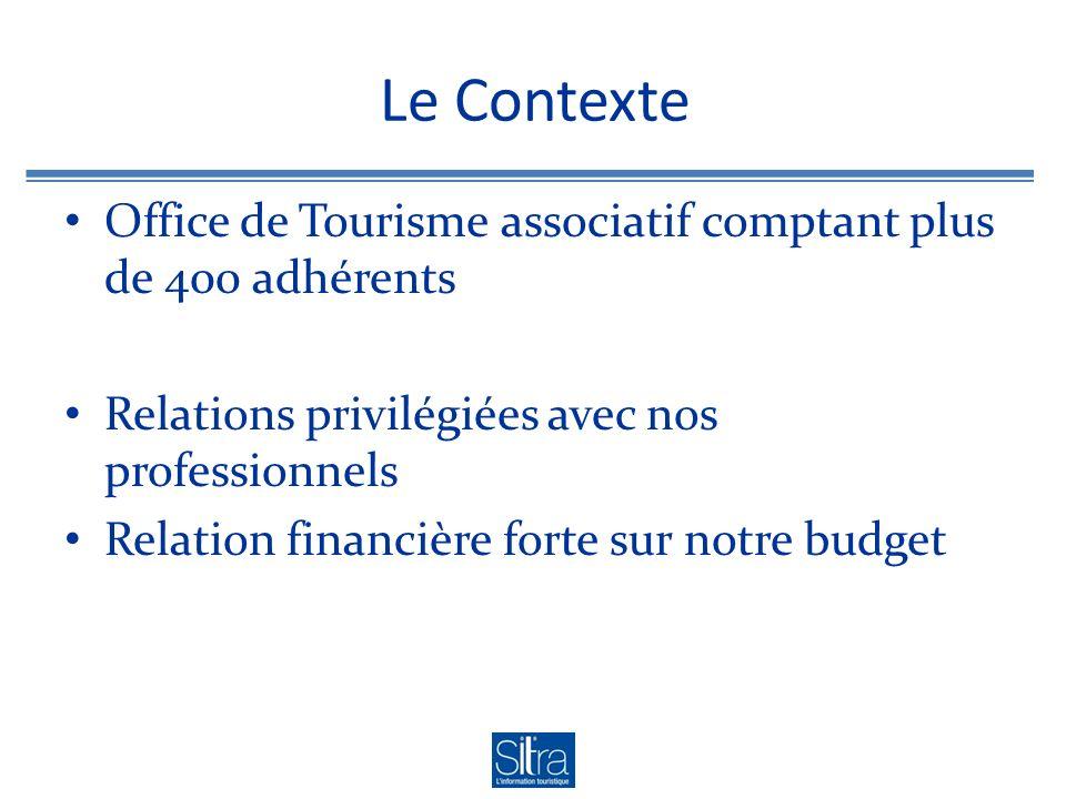 Le Contexte Office de Tourisme associatif comptant plus de 400 adhérents. Relations privilégiées avec nos professionnels.