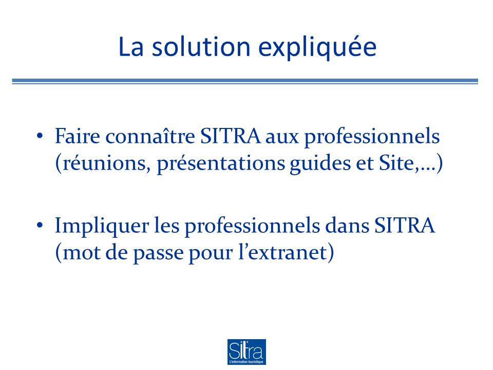 La solution expliquée Faire connaître SITRA aux professionnels (réunions, présentations guides et Site,…)