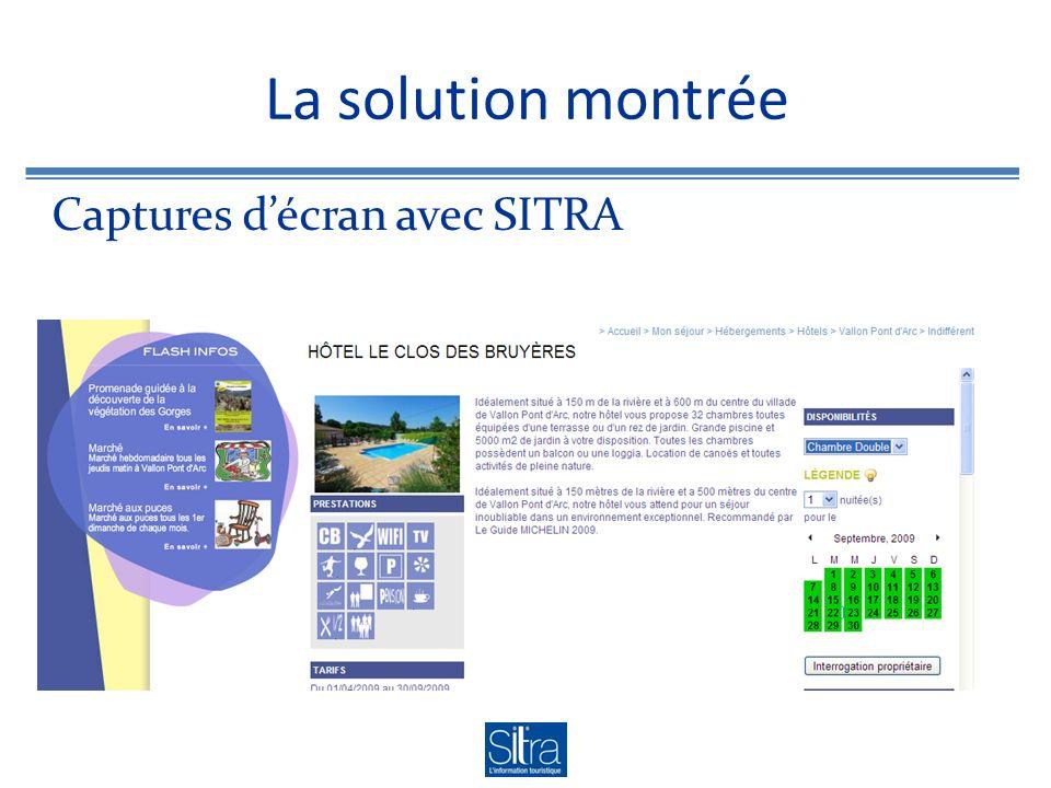 La solution montrée Captures d'écran avec SITRA