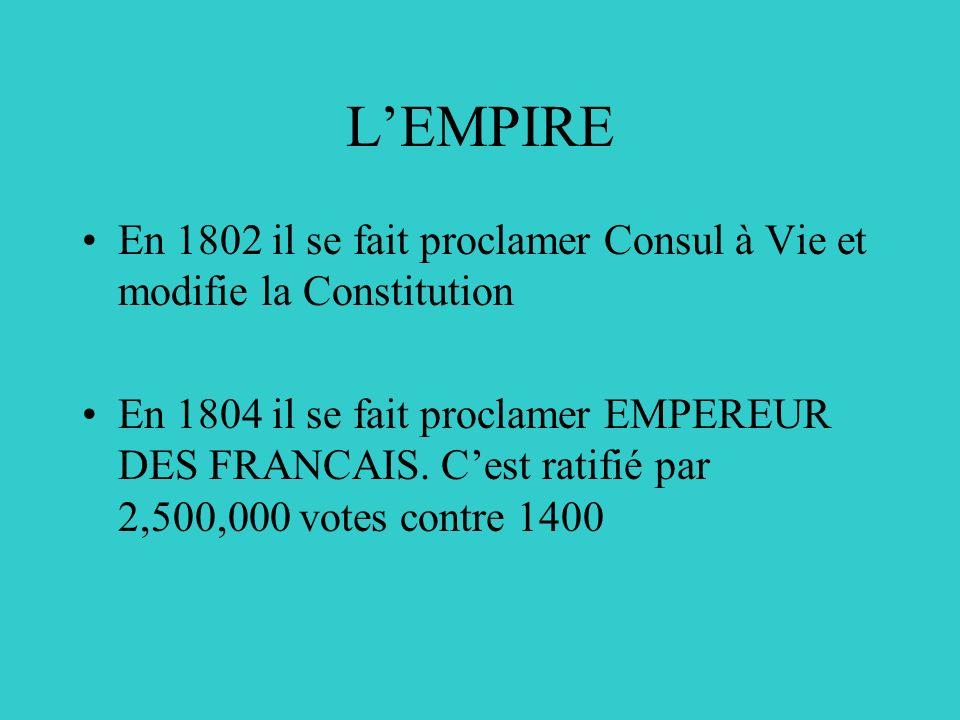 L'EMPIRE En 1802 il se fait proclamer Consul à Vie et modifie la Constitution.