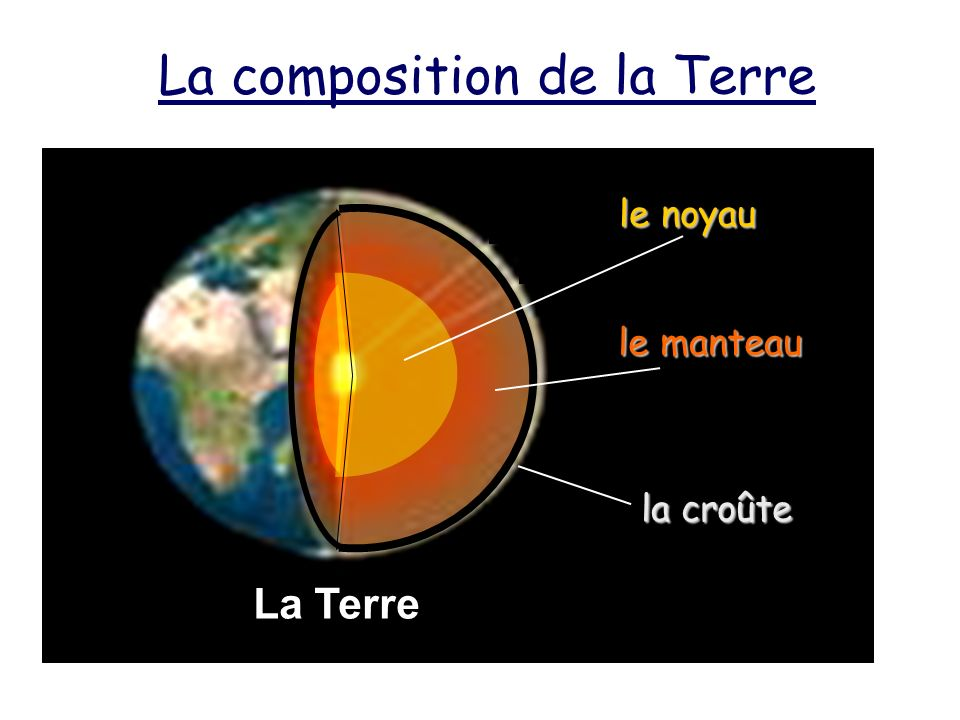 La composition de la Terre