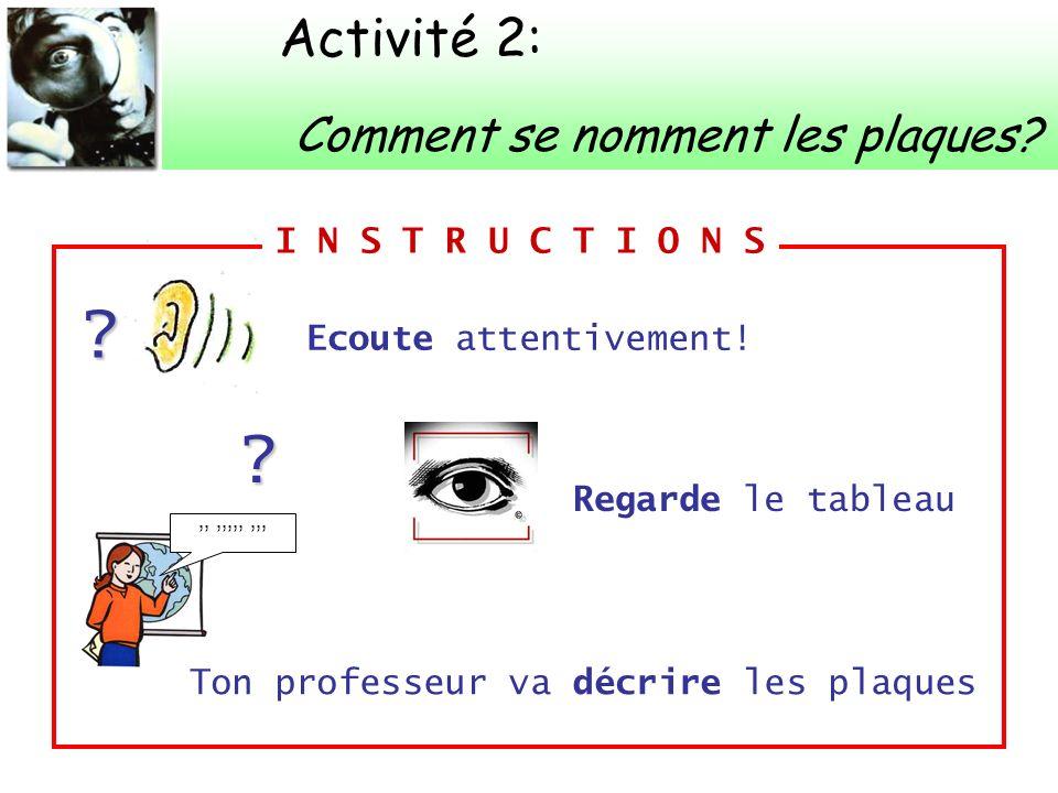 Activité 2: Comment se nomment les plaques