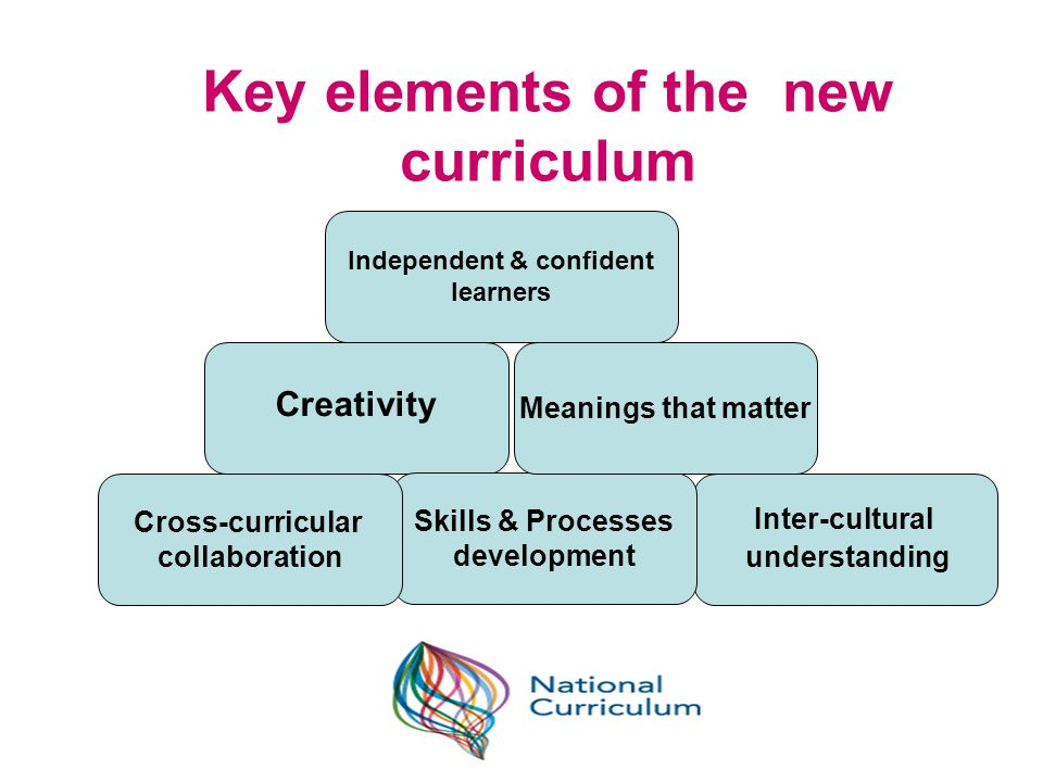 Key elements of the new curriculum