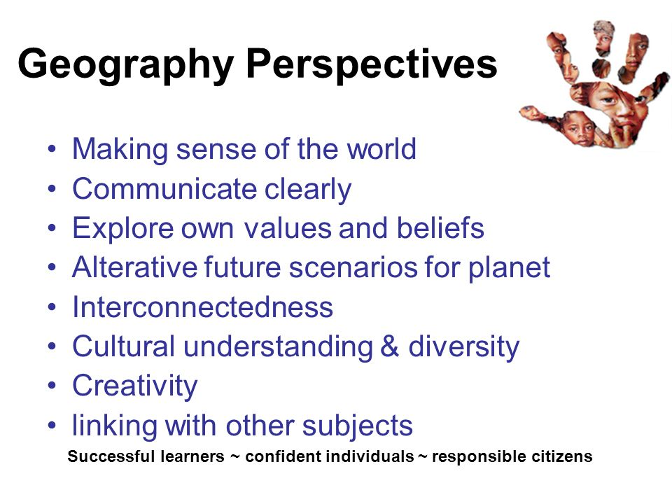 Geography Perspectives
