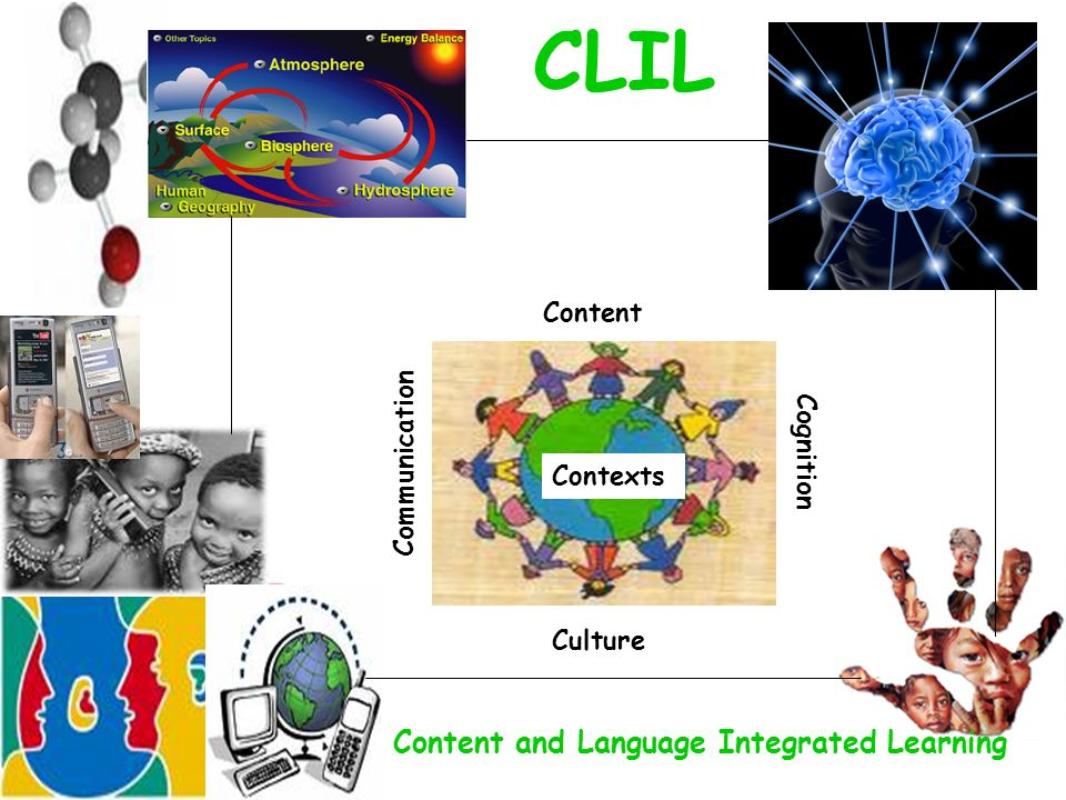 CLIL Content and Language Integrated Learning Content Communication