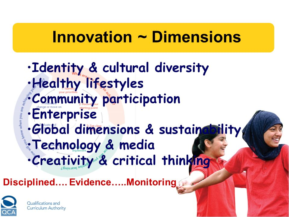 Innovation ~ Dimensions