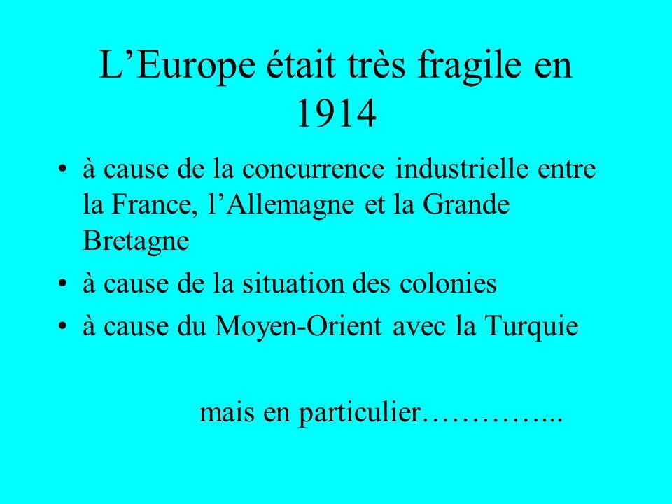 L'Europe était très fragile en 1914