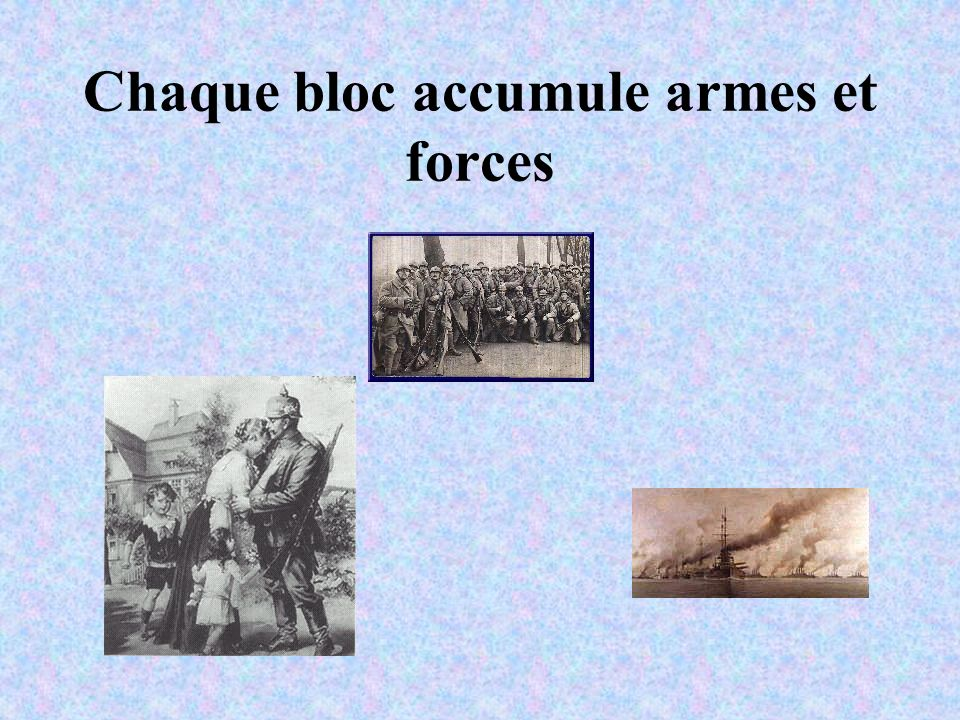 Chaque bloc accumule armes et forces