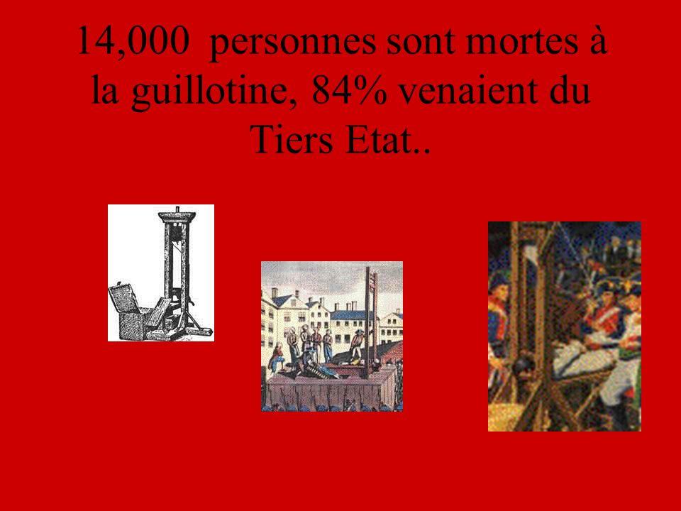 14,000 personnes sont mortes à la guillotine, 84% venaient du Tiers Etat..