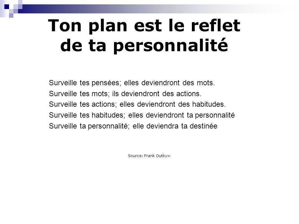 Ton plan est le reflet de ta personnalité
