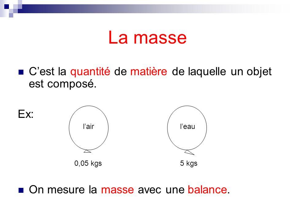 La masse C'est la quantité de matière de laquelle un objet est composé. Ex: On mesure la masse avec une balance.