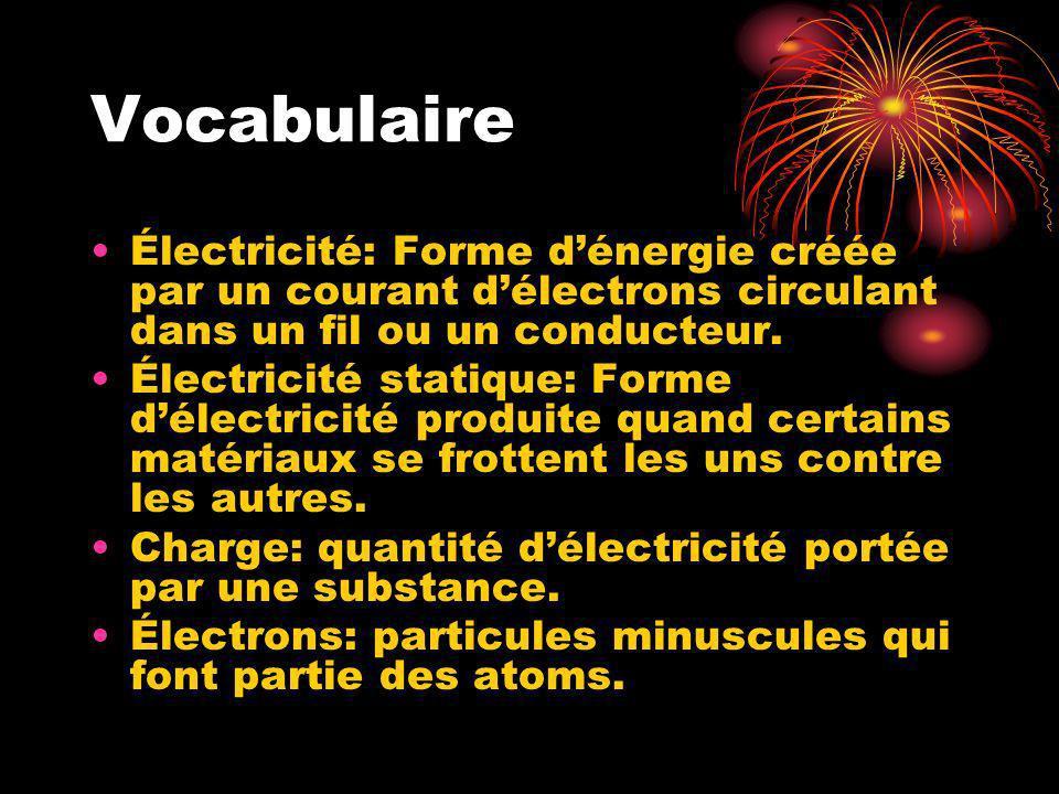 VocabulaireÉlectricité: Forme d'énergie créée par un courant d'électrons circulant dans un fil ou un conducteur.