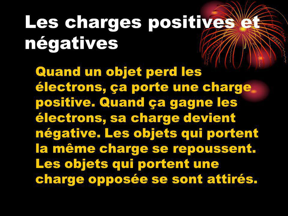 Les charges positives et négatives