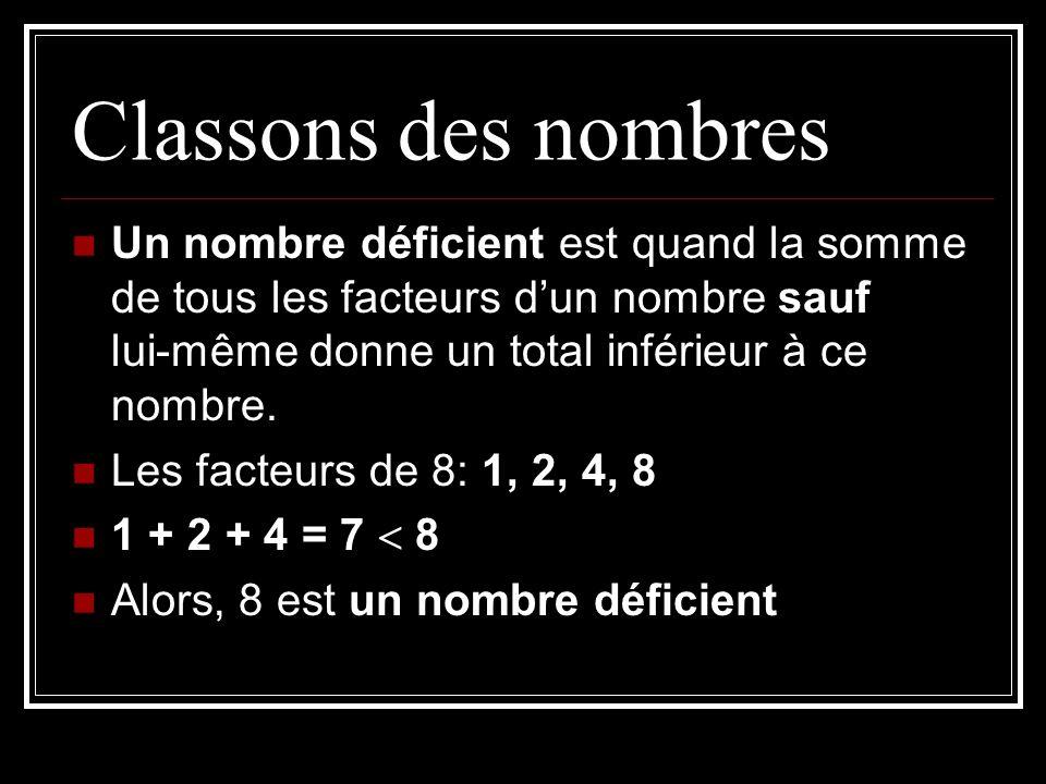 Classons des nombres Un nombre déficient est quand la somme de tous les facteurs d'un nombre sauf lui-même donne un total inférieur à ce nombre.