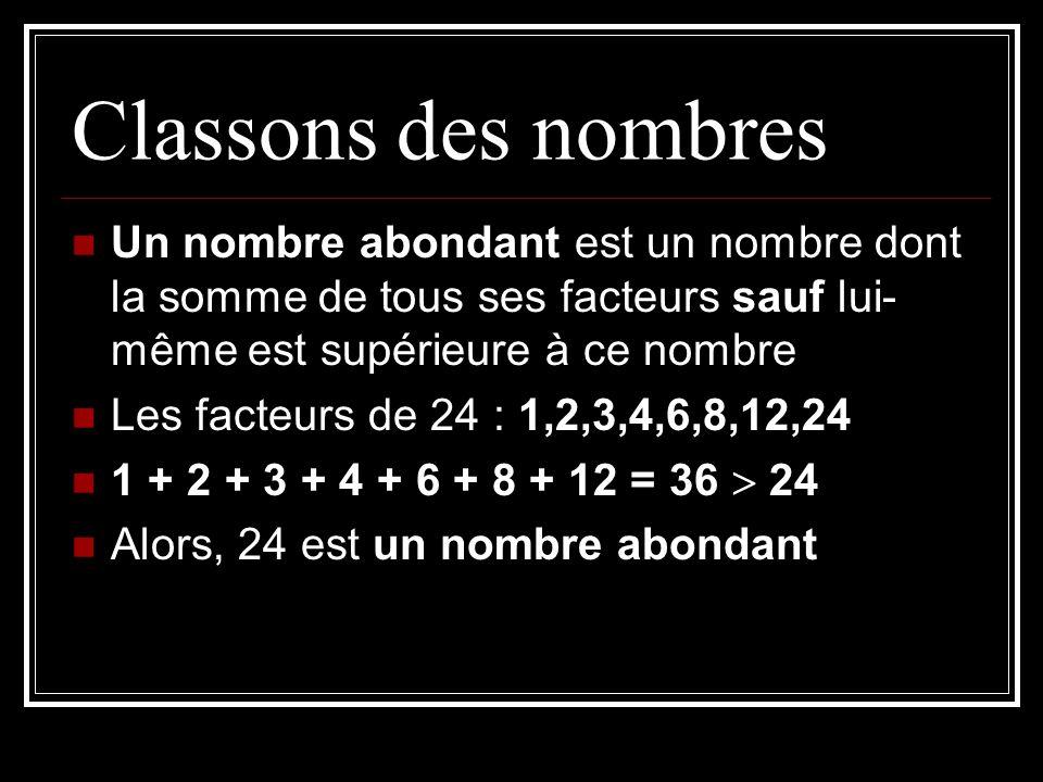 Classons des nombresUn nombre abondant est un nombre dont la somme de tous ses facteurs sauf lui-même est supérieure à ce nombre.