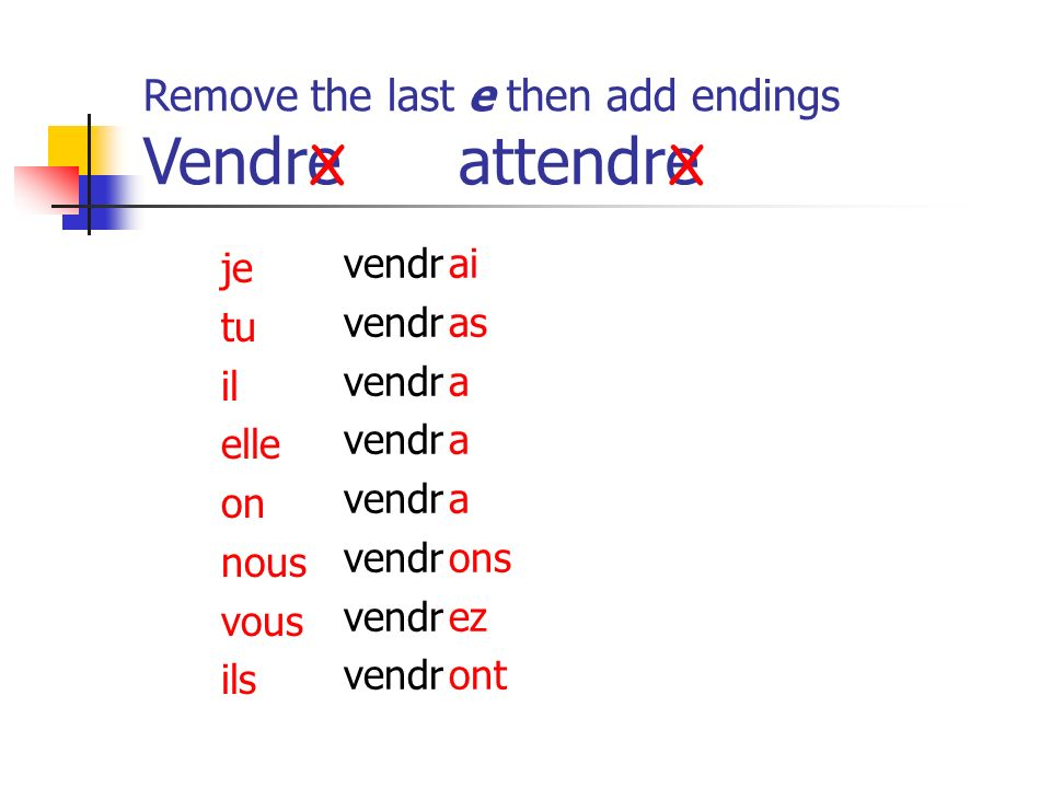 Vendre attendre X X Remove the last e then add endings je tu il elle