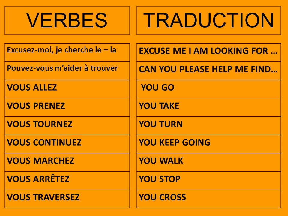 VERBES TRADUCTION EXCUSE ME I AM LOOKING FOR …