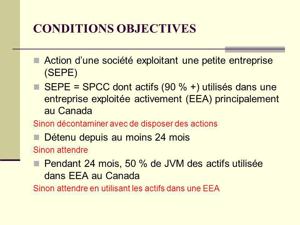 CONDITIONS OBJECTIVES