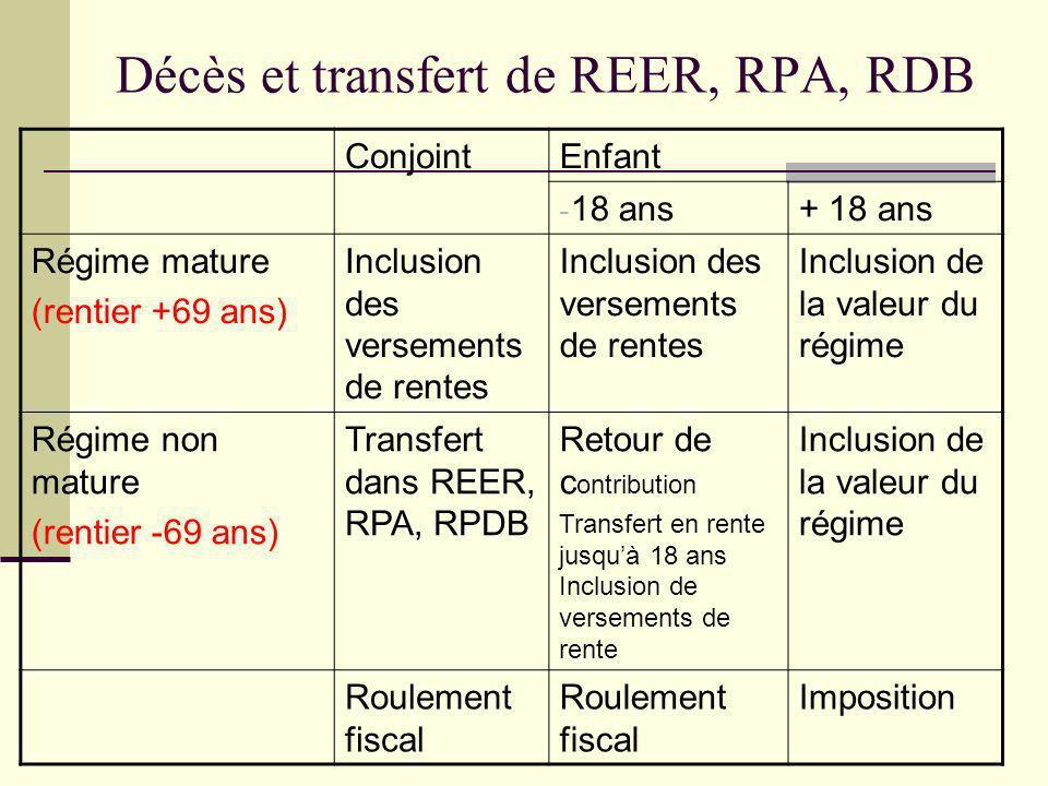 Décès et transfert de REER, RPA, RDB