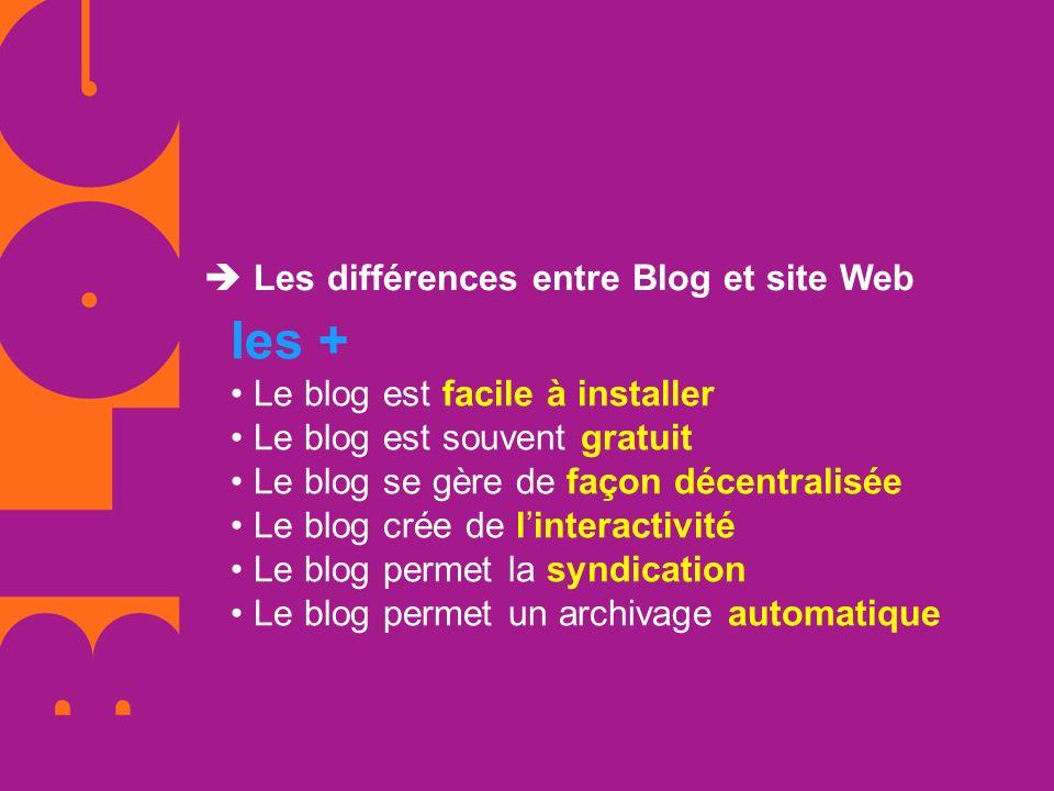  Les différences entre Blog et site Web