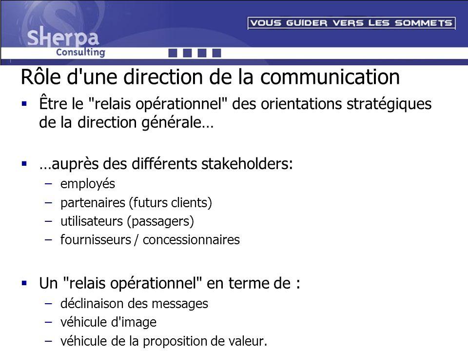 Rôle d une direction de la communication