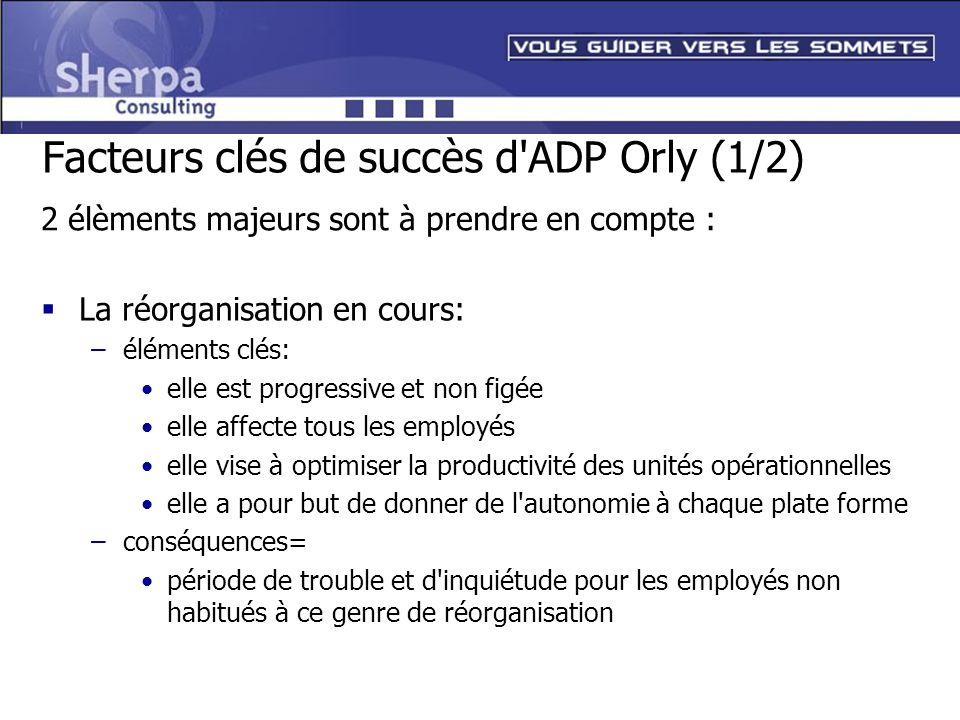 Facteurs clés de succès d ADP Orly (1/2)